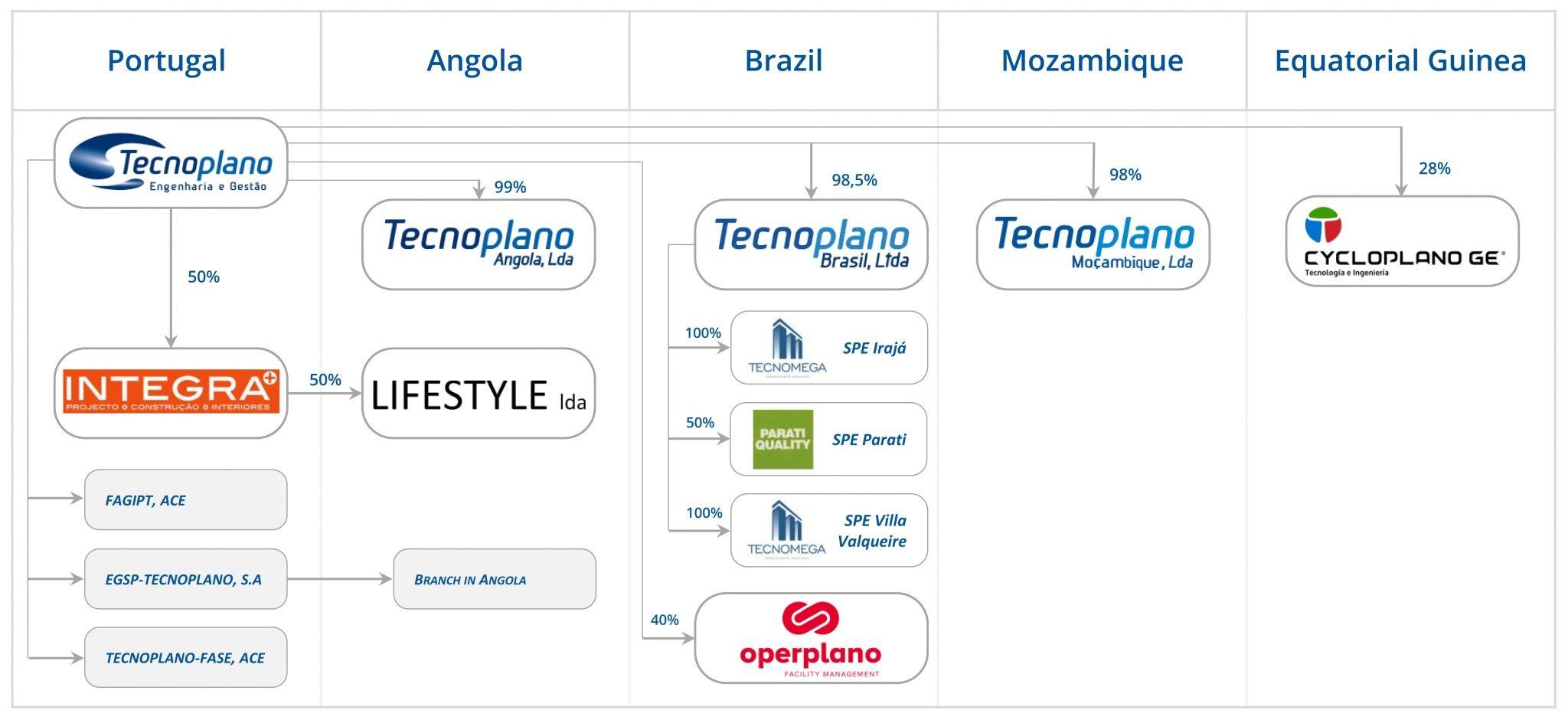 participadas_site-tp_vs_en